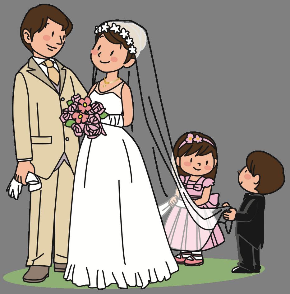Gratulace k sňatku, přáníčka, blahopřání - Text gratulace k sňatku